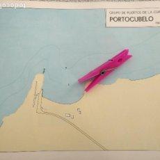 Mapas contemporáneos: AÑOS 60S PLANO MAPA PUERTOS MUELLES - PUERTO DE GALICIA LA CORUÑA - PORTOCUBELOS Y MUROS. Lote 172013675