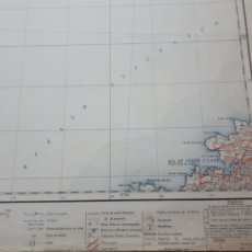 Mapas contemporáneos: MAPA MILITAR ITINERARIO DE ESPAÑA.HOJA 1.EN PAPEL TELA. Lote 184115107