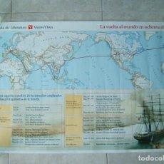 Mapas contemporáneos: LA VUELTA AL MUNDO EN OCHENTA DIAS-MAPA-RUTA Y MEDIOS DE LOCOMOCION DE LOS PROTAGONISTAS...-AÑOS.. Lote 186146605