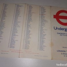 Mapas contemporáneos: UNDERGROUND.DIAGRAM OF LINES.LONDON TRANSPORT 1974. Lote 216920508