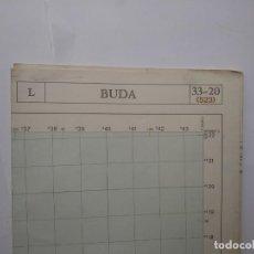 Mapas contemporáneos: BUDA PLANO MILITAR. Lote 223749968