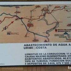 Mapas contemporáneos: MAPA DE ABASTECIMIENTO DE AGUA A URIBE-COSTA. DIPUTACIÓN FORAL DE VIZCAYA. INYPSA. Lote 295481348