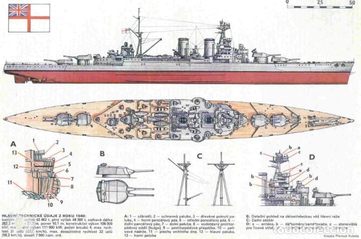 Maquetas: LOTE MAQUETA BARCO / NAVIO / BUQUE ITALERI - HMS HOOD CRUCERO INGLES WWII - LONG 36 CM - ESCL 1/720 - Foto 3 - 201620702