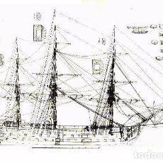 Maquetas: PLANOS DEL HMS VICTORY. Lote 235707045