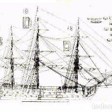 Maquettes: PLANOS DEL HMS VICTORY. Lote 235707045