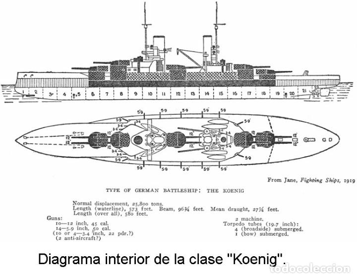 Maquetas: Maqueta en metal del Acorazado Konig, de la Kaiserliche Marine, 1914, 1:1250, I Gran Guerra - Foto 2 - 239409555