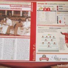 Coleccionismo deportivo: SEVILLA F. C. - AÑORANZAS - FICHA JORNADA 28 - REAL MADRID-SEVILLA F.C. - TEMPORADA 1999-2000.. Lote 206204827