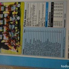 Coleccionismo deportivo: RECORTE DE DON BALON 2002-03.FOTO Y PLANTILLA DEL UD POBLENSE. Lote 221666676