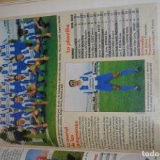 Coleccionismo deportivo: RECORTE DE DON BALON 1996-97.FOTO Y PLANTILLA DEL ALCOYANO. Lote 222248571