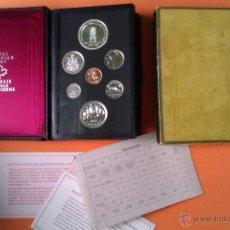Material numismático: LUJOSO ESTUCHE DE MONEDAS CANADA SERIE PRESTICH 1977 TRONO JUBILEO 7 VALORES. Lote 42671765
