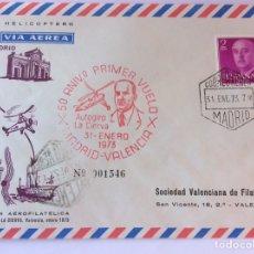Material numismático: 50 ANIVERSARIO PRIMER VUELO MADRID-VALENCIA. Lote 78017439