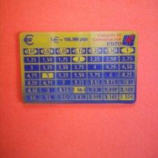 Material numismático: CONVERSOR PESETAS A EURO Y VICEVERSA. MOVIENDO LA TARJETA SE VE LA CONVERSIÓ.. Lote 205474346