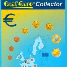 Material numismático: NUMULITE * GRAFEURO COLLECTOR EURO GRAFÍCO COLECCIÓN DE MONEDAS MONEDA TRÍPTICO GRAN FORMATO. Lote 220904852