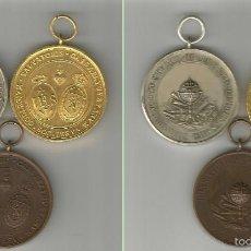 Medallas condecorativas: LOTE DE TRES MEDALLAS DE MÉRITO DE COLEGIO DE JESUITAS DE ZARAGOZA (FIN. S. XIX-PRINC. S.XX). Lote 55791784