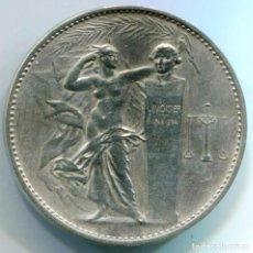 Medallas condecorativas: FRANCIA 1973. MEDALLA EN PLATA. HOMENAJE DE LAS INDUSTRIAS QUÍMICAS. CAJA ORIGINAL. Lote 62382400