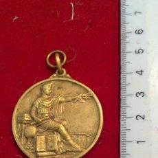 Medallas condecorativas: ANTIGUA MEDALLA (¿?). Lote 200111136