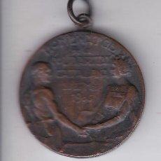 Medallas históricas: MEDALLA HOMENATGE DE LA SOLIDARITAT CATALANA 20 MAIG 1906 - GRABADOR ARNAU. Lote 115479271