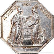 Medallas históricas: FRANCIA, MEDALLA, BANQUE DE FRANCE, AN VIII, DUMAREST, MBC+, PLATA. Lote 245601220