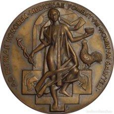Medaglie storiche: ESPAÑA. MEDALLA F.N.M.T. CENTENARIO HOSPITAL MILITAR GÓMEZ ULLA. 1.996. BRONCE. Lote 284185693