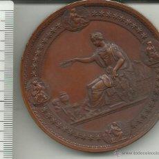 Medallas temáticas: (ANT-14)MEDALLA ESTADOS UNIDOS-PHILADELPHIA 1874. Lote 39764602