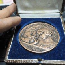 Medallas temáticas: MEDALLA AÑOS 40 -XXV FERIA MUESTRARIO INTERNACIONAL VALENCIA - BODAS DE PLATA 1917-1947- CON ESTUCHE. Lote 56279975