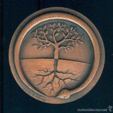 Medallas temáticas: NUMULITE FIGURA 0030 MEDALLA CONMEMORATIVA SUBIRACHS CONGRÉS METGES BIÒLEGS LLENGUA CATALANA REUS. Lote 56613555