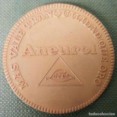 Medallas temáticas: ACUÑACIÓN PUBLICITARIA. ANEURIOL. LACER. MONEDA DE CARLOS III. CIRCA 1980. . Lote 122580843