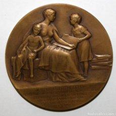 Medallas temáticas: MEDALLA EN BRONCE FIRMADA CH.PILLET. AÑO 1934. A HENRY BERTHELEMY. Lote 148801970
