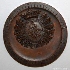 Medallas temáticas: MEDALLA CENTENARIO DEL CAMPANARIO DEL BARRIO DE GRACIA (BARCELONA).1864 - 1964 FIRMADA Y NUMERADA. Lote 151899178