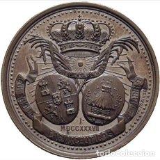 Medalhas temáticas: MEDALLA BRONCE EXPOSICION FARMACEUTICA NACIONAL.PREMIO AL MERITO.1882. Lote 189420972
