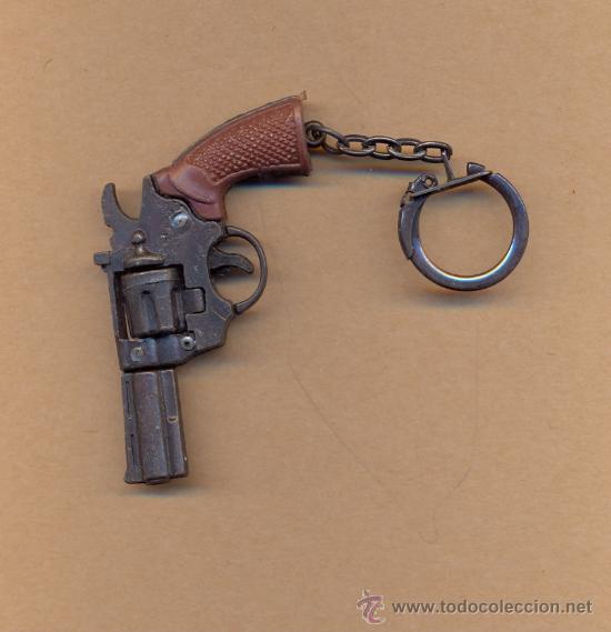 MODELO 7 -*LLAVERO DE PISTOLA AÑOS 70 CON MECANISMOS ARTICULADOS (Militar - Réplicas de Armas de Fuego y CO2 )