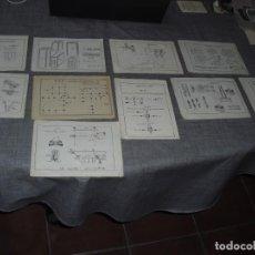 Militaria: LAMINAS ANTIGUAS MILITARES EPOCA ALFONSO XIII C.1. Lote 194755523