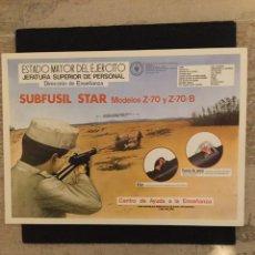 Militaria: LÁMINAS SUBFUSIL STAR Z70. Lote 188499332