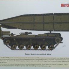 Militaria: LAMINA FICHA MILITAR CARRO LANZAPUENTES M-60 AVLB. Lote 199685325