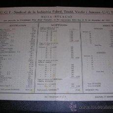 Militaria: PANFLETO,UGT-SINDICAT DE LA INDUSTRIA FABRIL,TEXTIL,VESTIR I ANEXES.UGT-IGUALADA 31 DES. 1937. Lote 10815440