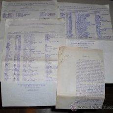 Militaria: 1937 GUERRA CIVIL RELACIONES DE VEHICULOS REQUISADOS. Lote 26446485