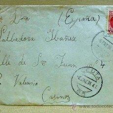 Militaria: SOBRE CIRCULADO, DE SOLDADO A FAMILIA, CEUTA - CASINOS, VALENCIA, ENERO 1936, REPUBLICA ESPAÑOLA. Lote 24717194