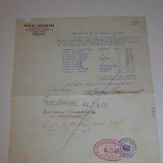 Militaria: DOCUMENTO EMPRESA UGT, BARCELONA, 1936, GUERRA CIVIL. Lote 46160517