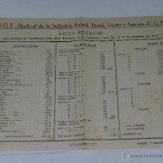Militaria: IGUALADA - OCTAVILLA UGT SINDICAT DE LA INDUSTRIA FABRIL, TEXTIL, VESTIR I ANEXES UGT 1937. Lote 48558380