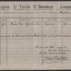 Militaria: LA LEGION - 2º TERCIO , - 17 BANDERA - COMPAÑIA,. HERIDO EN EL -FRENTE DEL EBRO- TRASLADO AL HOSPITA. Lote 112690719