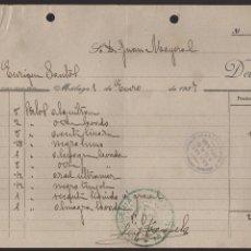 Militaria: MALAGA, C.N .T. A.I.T. S.U.R.C. - SECCION PINTORES- AÑO 1937, VER FOTO. Lote 129560207