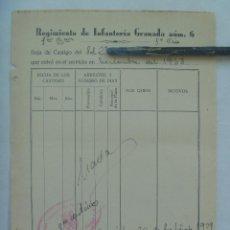 Militaria: GUERRA CIVIL - RGTO. INFANTERIA GRANADA : HOJA DE CASTIGO DE COMBATIENTE . CORDOBA, 1939.. Lote 148239238