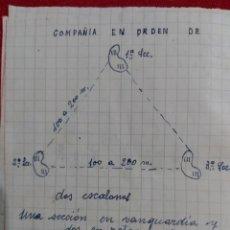 Militaria: CUADERNO APUNTES GUERRA CIVIL CON ESTRATEGIAS DE COMBATE. 123 BRIGADA MIXTA. BARTOLOMÉ BANACH. Lote 191310146