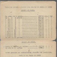 Militaria: JAEN.- TASAS DEL ACEITE, SUBSECRETARIA DE ECONOMIA,- REPUBLICANO.- AÑO 1938,VER FOTO. Lote 282488948
