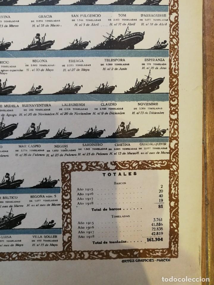 Militaria: CARTEL 1918. LAS RELACIONES HISPANO-ALEMANAS DURANTE LA I PRIMERA GUERRA MUNDIAL. 80 x 56 CM - Foto 3 - 129429815