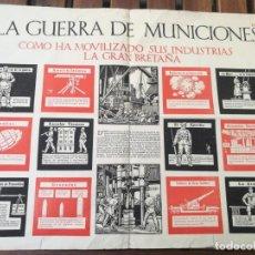Militaria: CARTEL DE LA GUERRA DE MUNICIONES (1914-1918 GRAN BRETAÑA).I PRIMERA GUERRA MUNDIAL. 53.5 X 42.5 CM. Lote 129707247