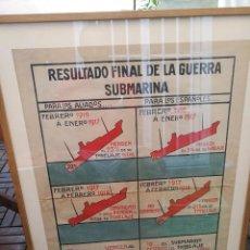 Militaria: CARTEL RESULTADO FINAL GUERRA SUBMARINA PARA LOS ALIADOS,ESPAÑOLES. I PRIMERA GUERRA MUNDIAL(1914-18. Lote 129710507