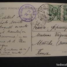 Militaria: POSTAL CIRCULADA - RUSIA A FRANCIA - 1ª GUERRA MUNDIAL - AÑO 1915. Lote 277424878