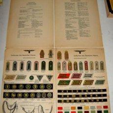 Militaria: IMPORTANTE CONJUNTO DE DOCUMENTOS DE LA DVISION AZUL ORIGINALES CON LOS DISTNTIVOS DE RANGO DEL EJER. Lote 26360379