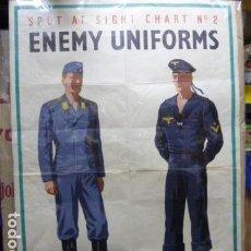 Militaria: CARTEL 2 GUERRA MUNDIAL. Lote 105458791